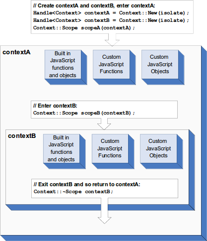 intro_contexts.png